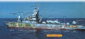 תרשים חתך של ספינת טילים דגם סער 4.5 שהוזמנה בתקופת מיכה רם