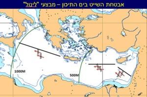 אזורי אבטחת שיט במזרח הים התיכון, אוקטובר 1973 אפריל 1974