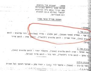 גדי שפי מפקד המבצע דף 88 בסיכומי שייטת 13, פברואר 1974